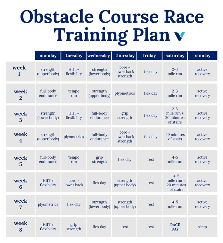 obstacle course race training plan